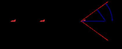 Desenho que mostra o cone formado pela passagem de avião supersônico