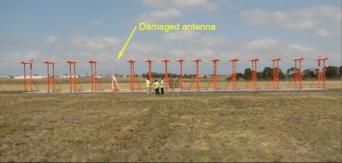 Arranjos de antenas do localizador