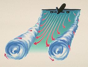Wake Turbulence